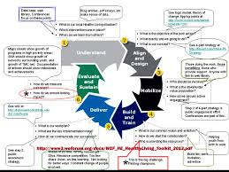 tutor mentor institute llc  i used this graphic in this article to illustrate my own efforts to support what others do to help high quality tutor mentor programs reach youth in all