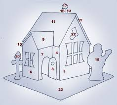 Gingerb House Patterns   Santa    s House   Gingerb House    Gingerb House Patterns   Santa    s House   Gingerb House Patterns