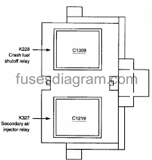 fuses an relays box diagram ford f150 1997 2003 fordf150 10 blok salon 4