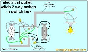 how to wire an electrical outlet wiring diagram house electrical Electrical Plug Diagram 2 way switch with electrical outlet wiring diagram how to wire outlet with light switch electric plug diagram