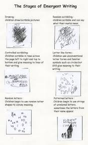 best images about child development theory erik emergent writing visual explanation great explanation for parents now i need to it