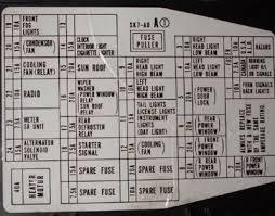 honda integra fuse box honda wiring diagrams online