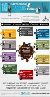 best images about career infographics top 17 best images about career infographics top five job seekers and what it takes