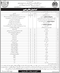 govt stevta jobs in karachi sindh new jobs in jo opportunities in sindh technical education vocational training authority
