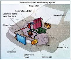 Why is My Car Air Conditioner Blowing Hot Air? - BA ... - BA Auto Care