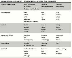 Transition Words ELA Literacy W    c  Writing Worksheet