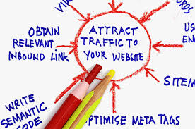 Image result for website optimization