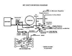 chevy 350 hei ignition wiring diagram & 72 chevy hei ignition on simple automotive wiring diagram ignition points