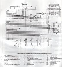 land rover discovery 3 wiring diagram images land rover discovery wiring diagram as well range rover wiring diagram