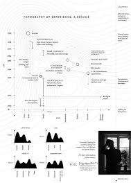 the top architecture résumé cv designs archdaily submitted by erik mårtensson