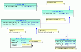 data modeler concepts and usagedata types diagram