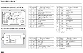 2007 odyssey fuse diagram 2007 wiring diagrams online