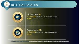 trade coin club asia career plan trade coin club asia career plan