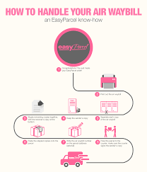 simple ways to handle your air waybill easyparcel how to handle air waybill