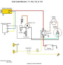 cub cadet rzt 50 pto wiring diagram wirdig cub cadet wiring diagram likewise cub cadet wiring diagram further cub