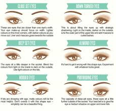13 find your eye shape makeup tutorial for 8 diffe