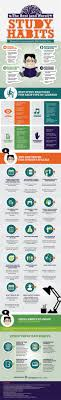 study infographs tips and tricks to help you get good the dos and don ts of study to help you through the semester