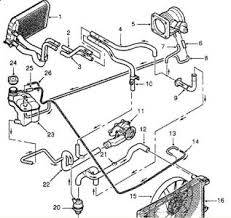 land rover discovery 2003 wiring diagram land free image about on land rover discovery 1 fuse box diagram