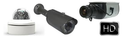 <b>HD</b>-TVI Cameras | <b>1080p HD</b>-TVI <b>CCTV</b> Security Cameras