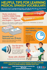 spanish vocabulary list ask com image search spanish here are 5 tips to help you learn medical spanish vocabulary need a way to practice check out these