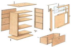 how to make kitchen cabinets: how to make a cabinet the graph how to make a cabinet how to build