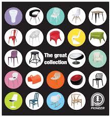 The Great Collection 2012 by Apichaya Leelahawong - issuu