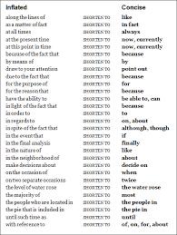 social problem essay examplesocial problems essays amblyomma americanum descriptive essay