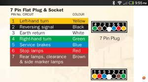 7 pin round trailer wiring diagram wiring diagram and schematic trailer wiring diagrams information trailer wiring diagram 7 pin round eljac
