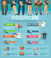 interviews stock vector illustration and royalty interviews human resources personnel recruitment and hiring strategy infographics report statistic charts and diagrams