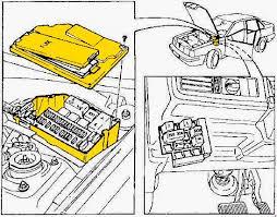 Volvo 850 реле и предохранители