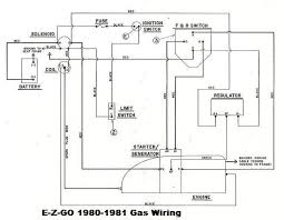 wiring diagram for ez go golf cart wiring diagram 1995 ez go wiring diagram diagrams