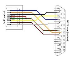 usb to serial cable wiring diagram on usb images free download Usb To Ps2 Wiring Diagram rj45 connector wiring diagram usb to db9 pinout diagram usb to serial cable circuit diagram ps2 controller to usb wiring diagram