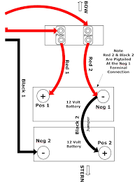minn kota trolling motor wiring diagram the wiring diagram navigator trolling motor wiring diagram nilza wiring diagram · minn kota