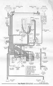 willys jeep wiring diagrams jeep surrey menu