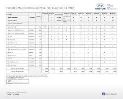 Hyundai Maintenance Schedule Hyundai Maintenance Schedule