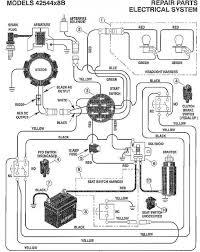 troy bilt ztr wiring diagram wiring diagram troy bilt lawn tractor wiring image wiring diagram for lawn mower the wiring diagram