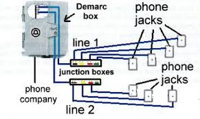 bell wiring diagram telephone   wiring schematics and diagramselectrical wiring diagrams demarc box and australian telephone diagram with junction boxer