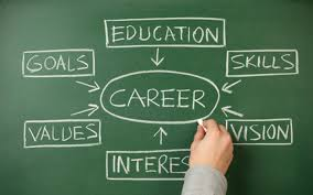 quotes about career choices 54 quotes viraltemperature com
