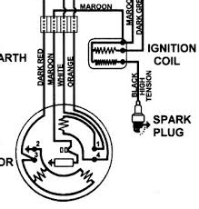 t 49 wiring diagram t free image about wiring diagram, schematic on simple 5 wire diagram chevy