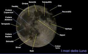 Resultado de imagen de tycho luna