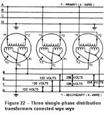 topic three phase transformer wiring transformers connected to a three phase four wire grounded neutral wye primary voltage system to obtain 208y l20 or 480y 277 volt secondary service