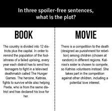 movie vs book the hunger games the huffington post book the hunger games