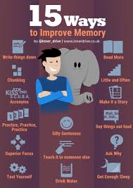exams st martin s catholic academy ways to memorise improve memory