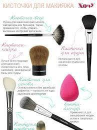 Картинки по запросу <b>кисти</b> для макияжа предназначение каждой ...