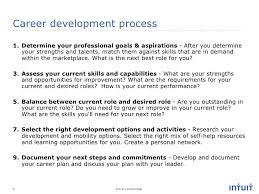 Career Development Intuit ... improved performance Intuit Confidential; 9. Career development ...