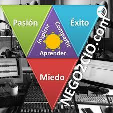 Nego2CIO (Compartir Aprender e Inspirar)