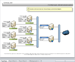 microsoft visio   starting a new diagram from a sample    the first page of the sample diagram shows the network topology for contoso  ltd  the page   tabs below the drawing window indicate that there are three