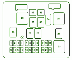 chevy express fuse box diagram chevy image wiring 2009 chevy express fuse box diagram 2009 auto wiring diagram on chevy express fuse box diagram