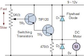 dc motor control wiring diagram dc image wiring dc motors and stepper motors used as actuators on dc motor control wiring diagram