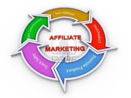 Afbeeldingsresultaat voor affiliate marketing